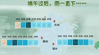 浙江部分地区有大到暴雨